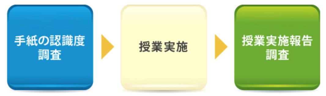 questionnaire_k_01~03.png